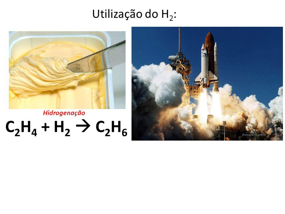 Utilização do H2: Hidrogenação C2H4 + H2  C2H6