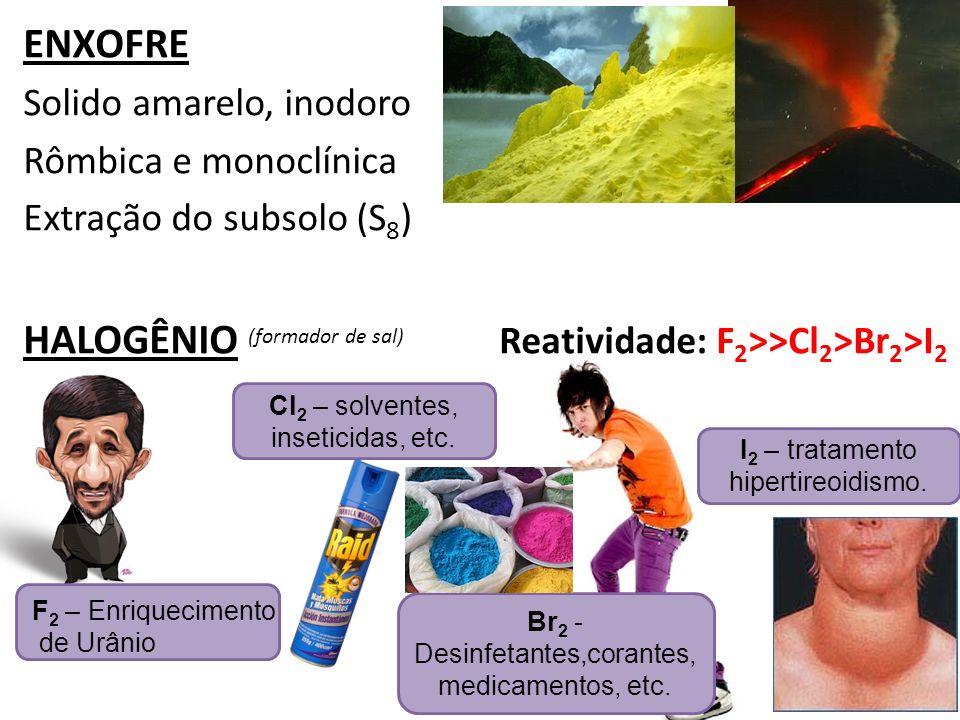 HALOGÊNIO (formador de sal) Reatividade: F2>>Cl2>Br2>I2