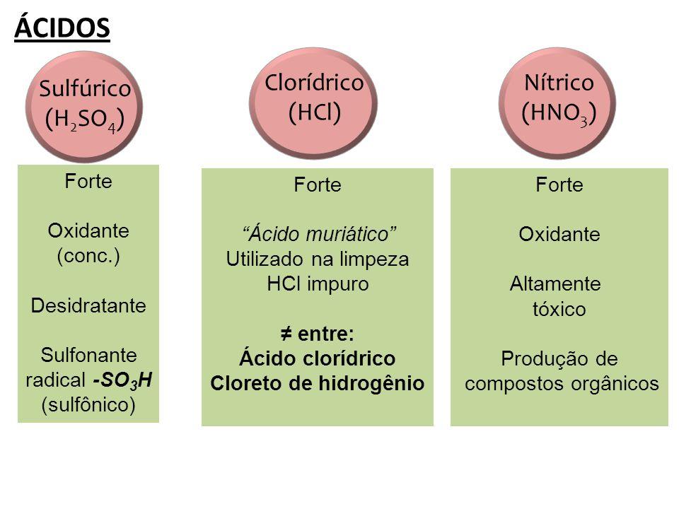 ÁCIDOS Sulfúrico (H2SO4) Clorídrico (HCl) Nítrico (HNO3) Forte