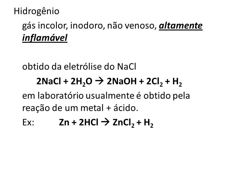 Hidrogênio gás incolor, inodoro, não venoso, altamente inflamável obtido da eletrólise do NaCl 2NaCl + 2H2O  2NaOH + 2Cl2 + H2 em laboratório usualmente é obtido pela reação de um metal + ácido.