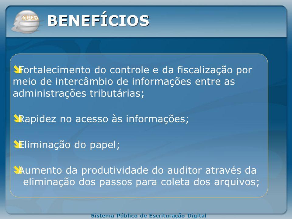 BENEFÍCIOS Fortalecimento do controle e da fiscalização por meio de intercâmbio de informações entre as administrações tributárias;