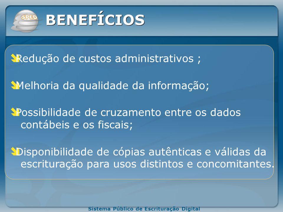 BENEFÍCIOS Redução de custos administrativos ;