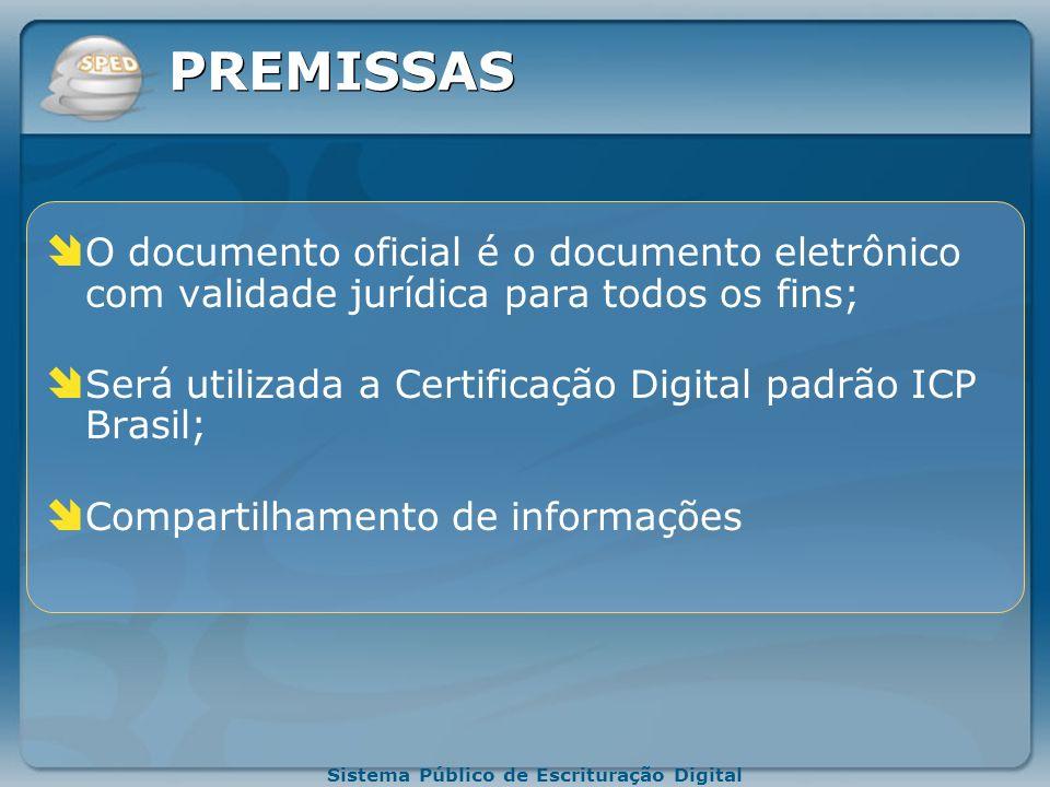 PREMISSAS O documento oficial é o documento eletrônico com validade jurídica para todos os fins;