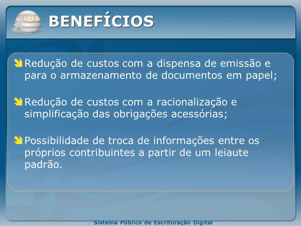 BENEFÍCIOS Redução de custos com a dispensa de emissão e para o armazenamento de documentos em papel;