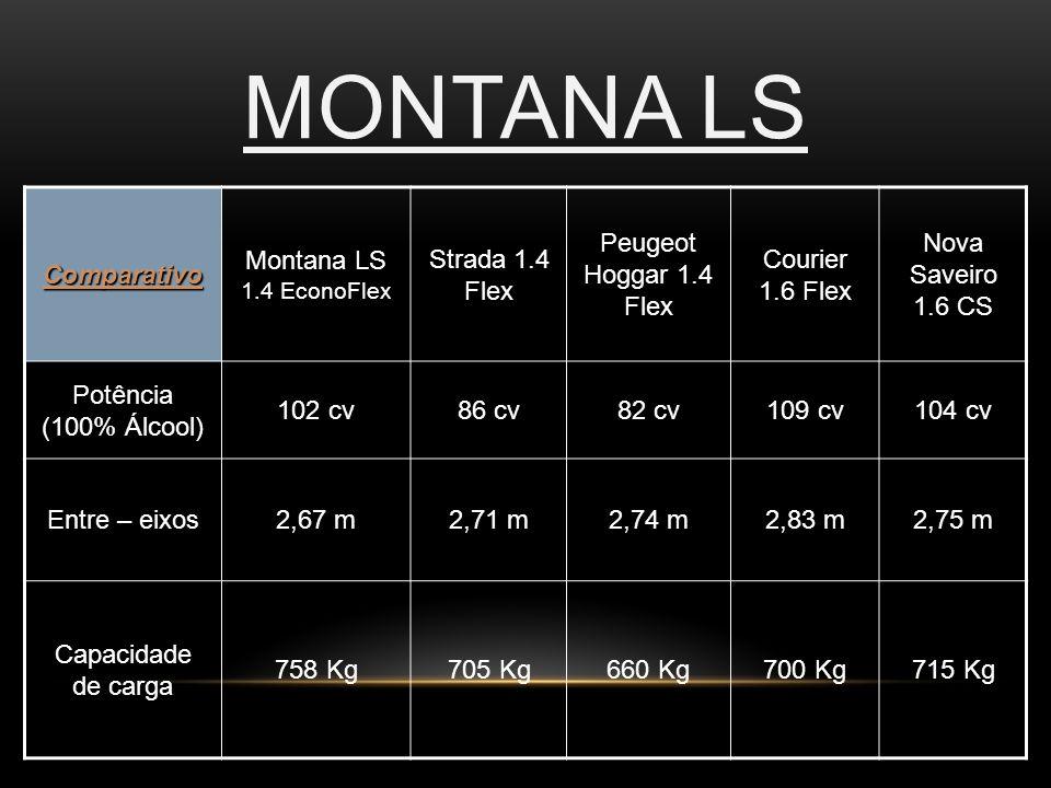 Montana LS Comparativo Montana LS 1.4 EconoFlex Strada 1.4 Flex