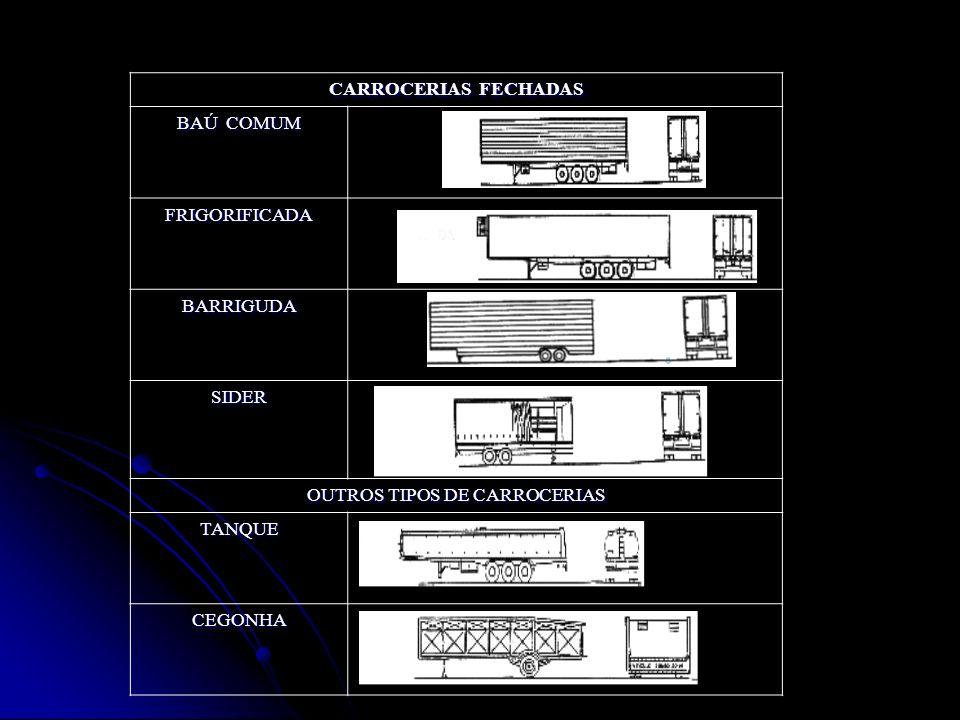 OUTROS TIPOS DE CARROCERIAS