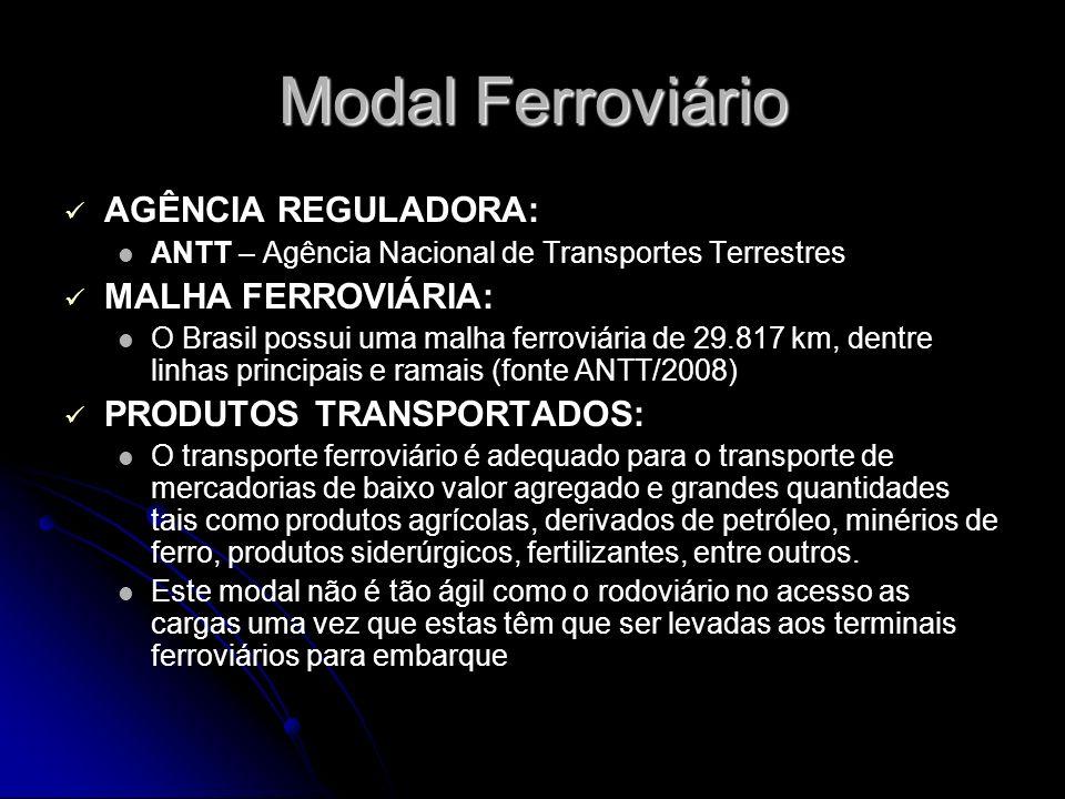 Modal Ferroviário AGÊNCIA REGULADORA: MALHA FERROVIÁRIA: