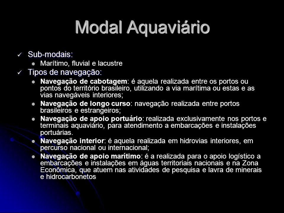 Modal Aquaviário Sub-modais: Tipos de navegação: