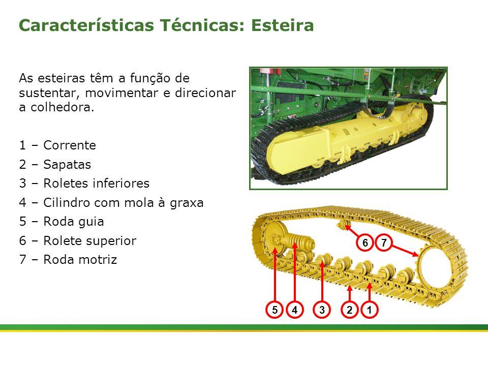 Características Técnicas: Esteira