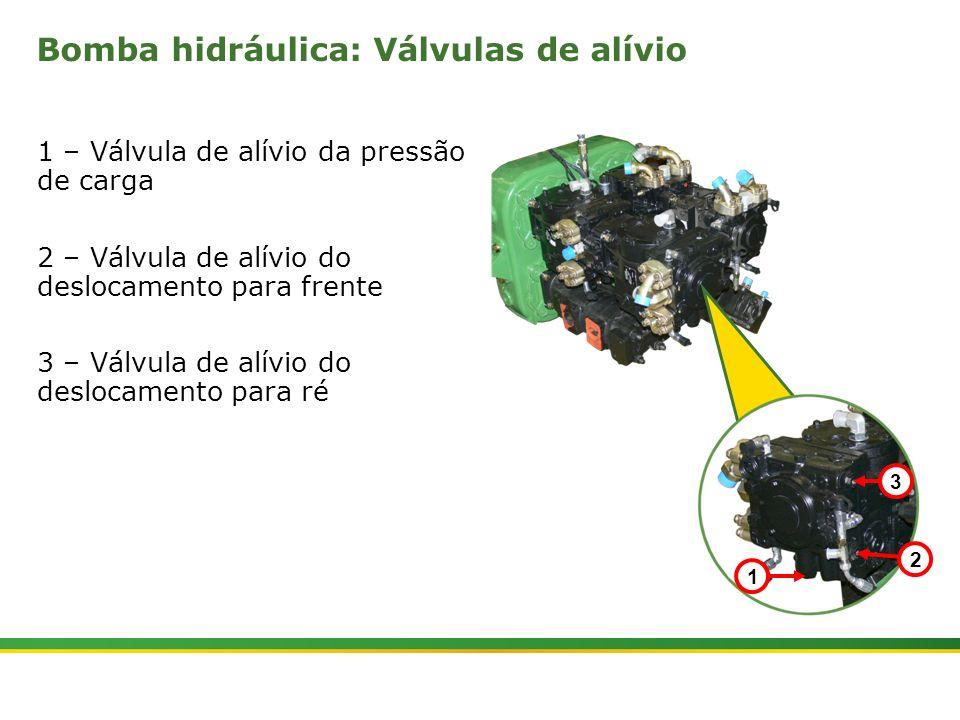 Bomba hidráulica: Válvulas de alívio