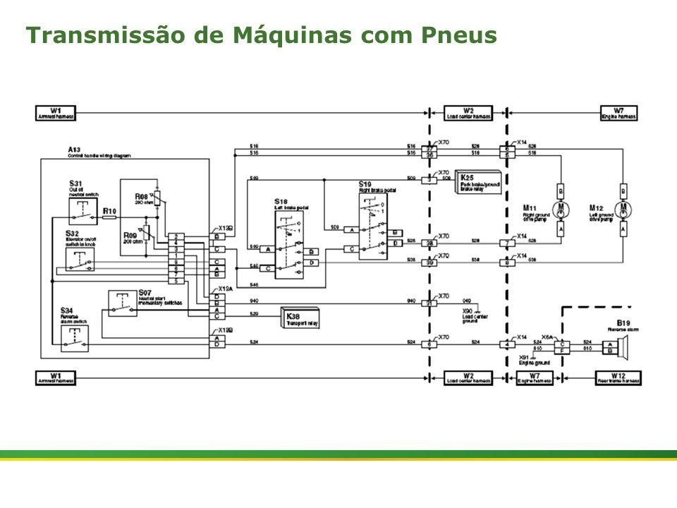 Transmissão de Máquinas com Pneus