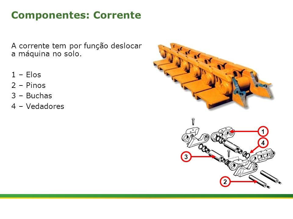 Componentes: Corrente