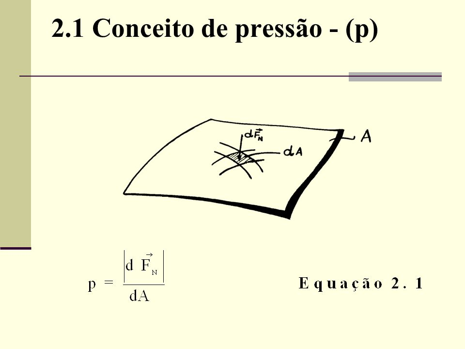 2.1 Conceito de pressão - (p)