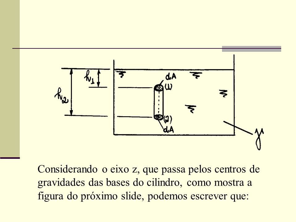 Considerando o eixo z, que passa pelos centros de gravidades das bases do cilindro, como mostra a figura do próximo slide, podemos escrever que: