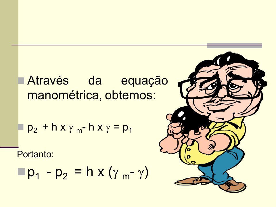 p1 - p2 = h x ( m- ) Através da equação manométrica, obtemos:
