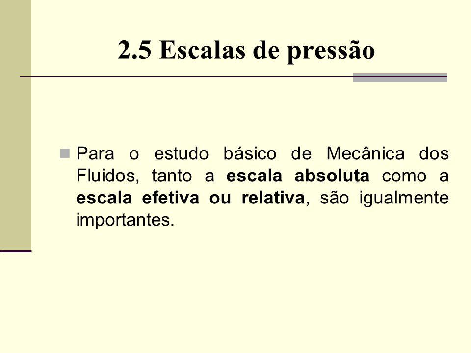 2.5 Escalas de pressão