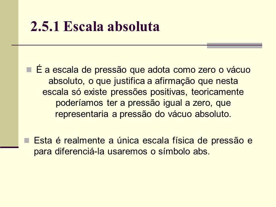 2.5.1 Escala absoluta