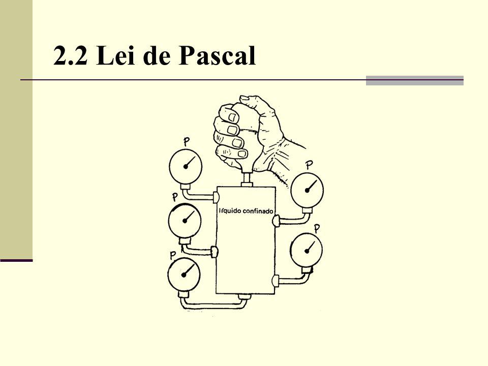 2.2 Lei de Pascal