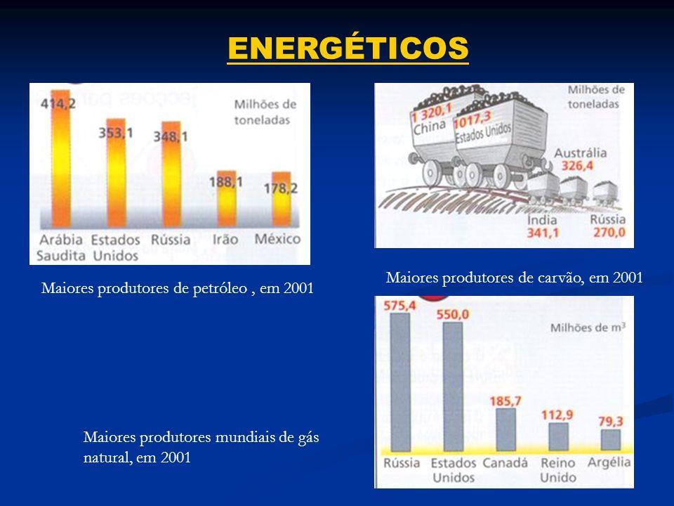 ENERGÉTICOS Maiores produtores de carvão, em 2001
