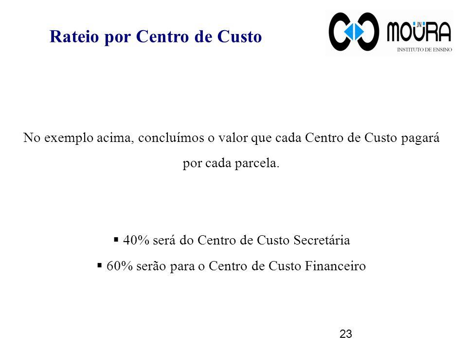 Rateio por Centro de Custo