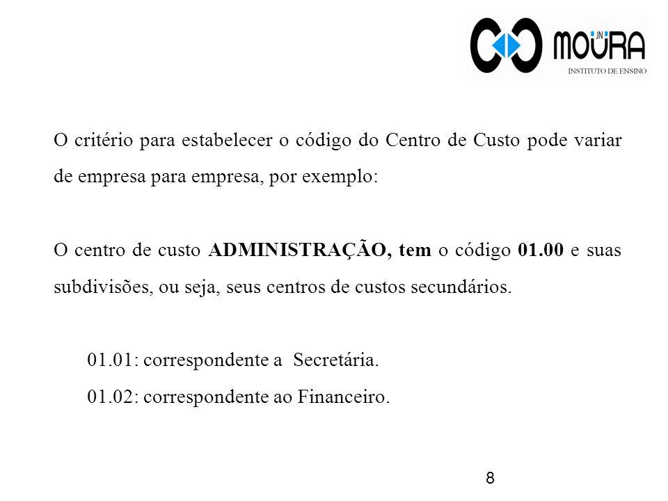 O critério para estabelecer o código do Centro de Custo pode variar de empresa para empresa, por exemplo:
