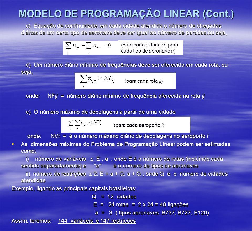 MODELO DE PROGRAMAÇÃO LINEAR (Cont.)