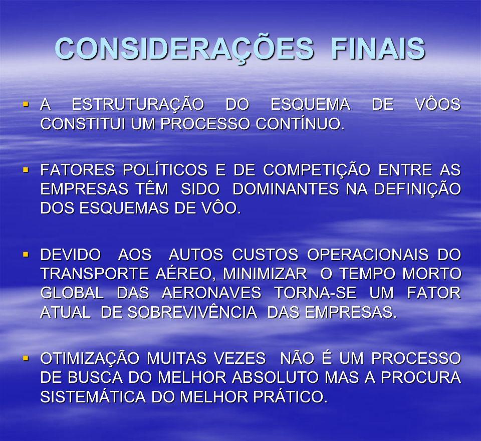 CONSIDERAÇÕES FINAIS A ESTRUTURAÇÃO DO ESQUEMA DE VÔOS CONSTITUI UM PROCESSO CONTÍNUO.