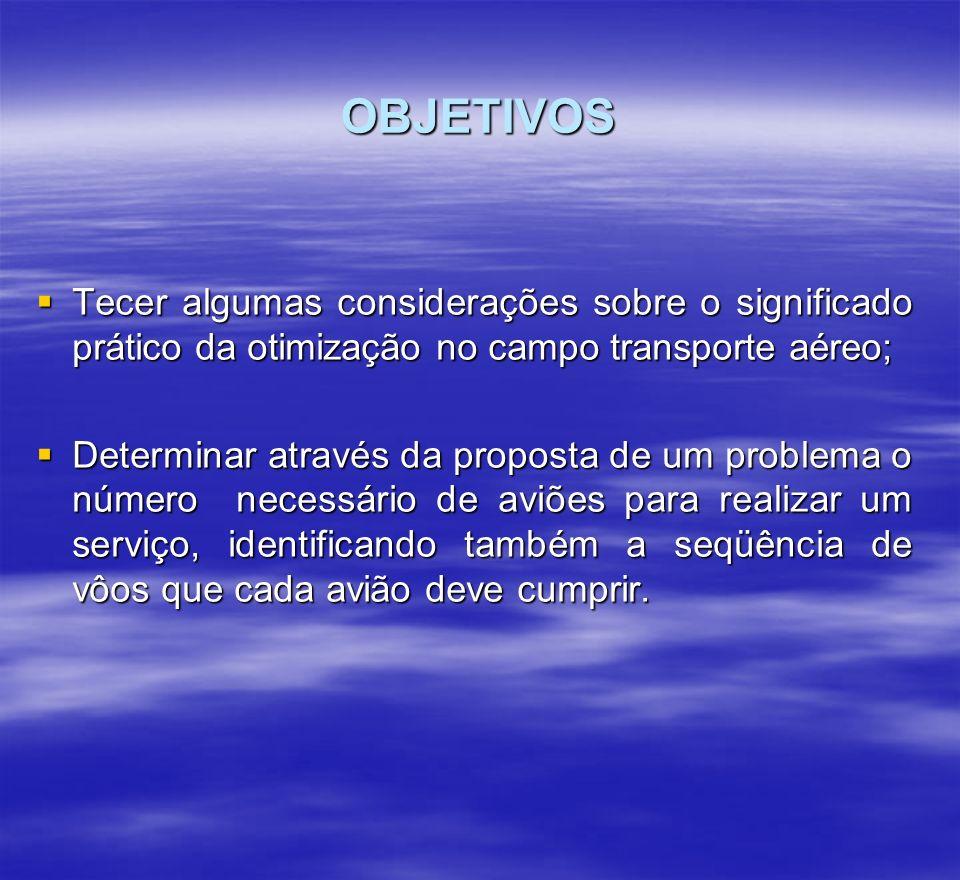 OBJETIVOS Tecer algumas considerações sobre o significado prático da otimização no campo transporte aéreo;