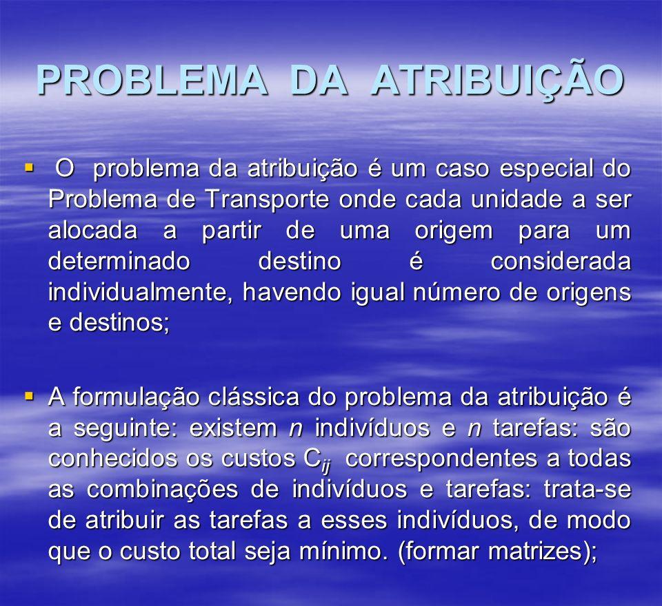PROBLEMA DA ATRIBUIÇÃO