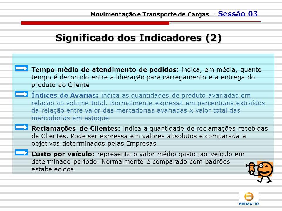 Significado dos Indicadores (2)