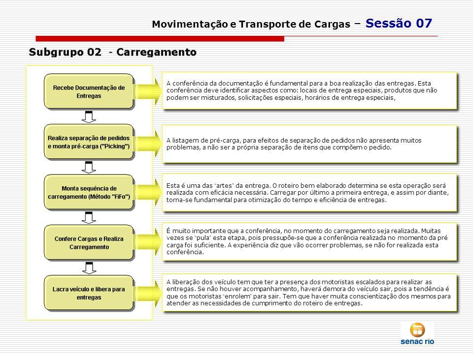 Movimentação e Transporte de Cargas – Sessão 07