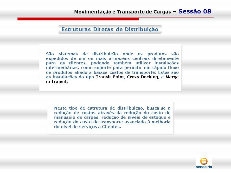 Estruturas Diretas de Distribuição