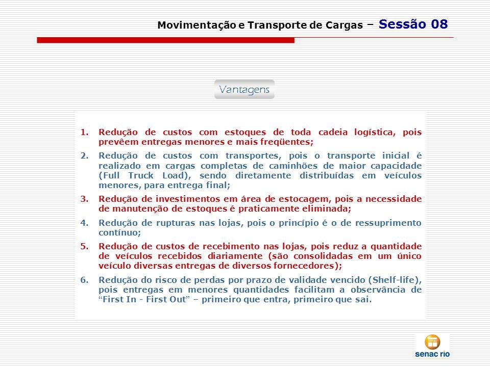Vantagens Movimentação e Transporte de Cargas – Sessão 08