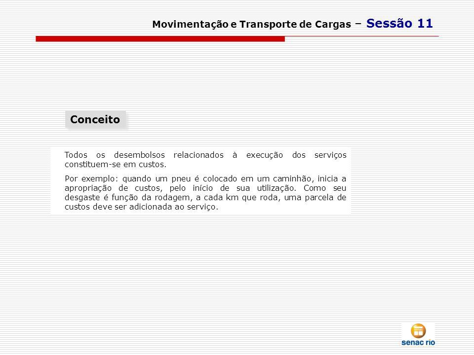 Conceito Movimentação e Transporte de Cargas – Sessão 11