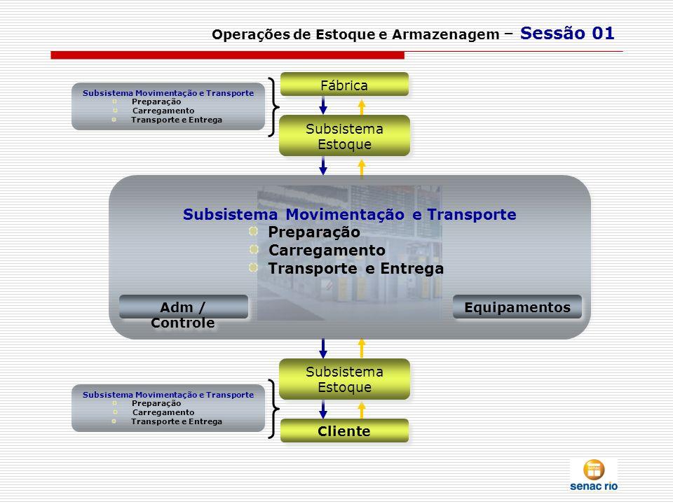 Subsistema Movimentação e Transporte Preparação Carregamento
