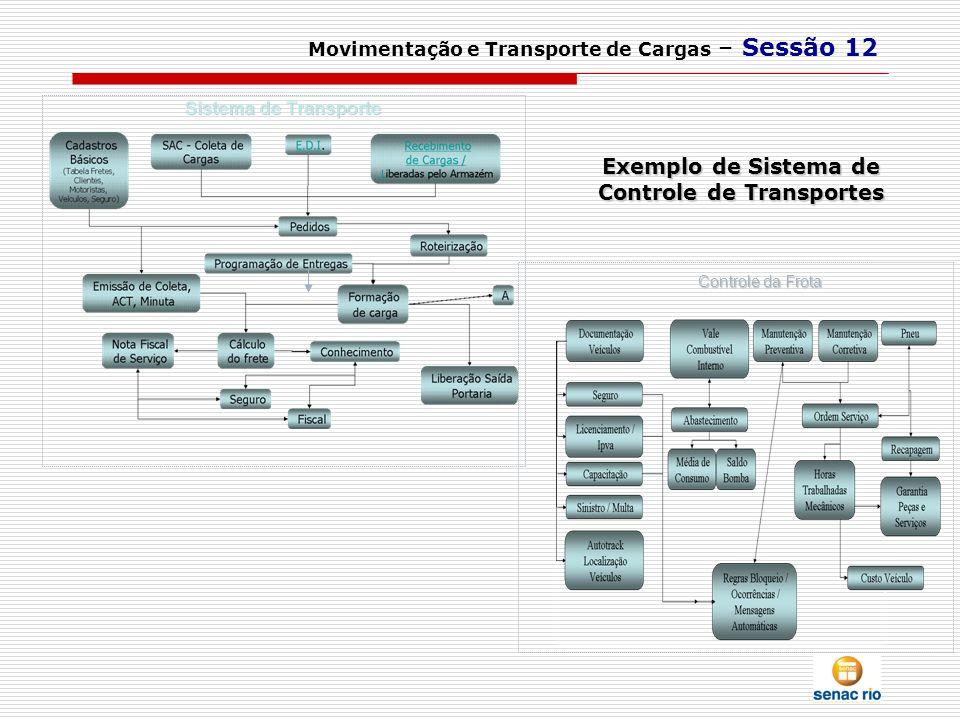 Exemplo de Sistema de Controle de Transportes