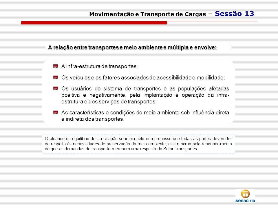 Movimentação e Transporte de Cargas – Sessão 13