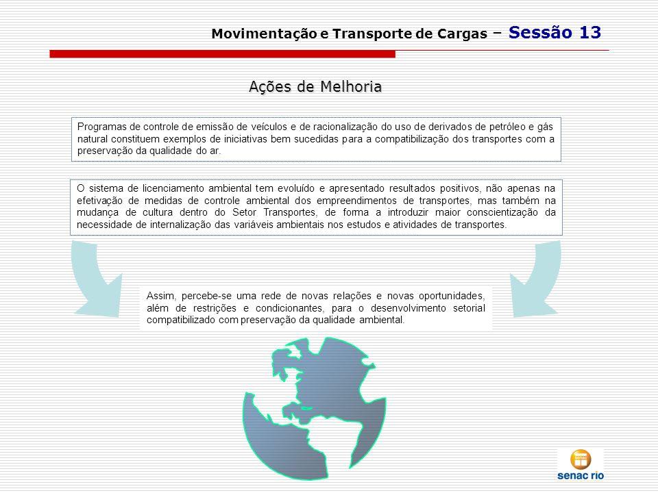 Ações de Melhoria Movimentação e Transporte de Cargas – Sessão 13