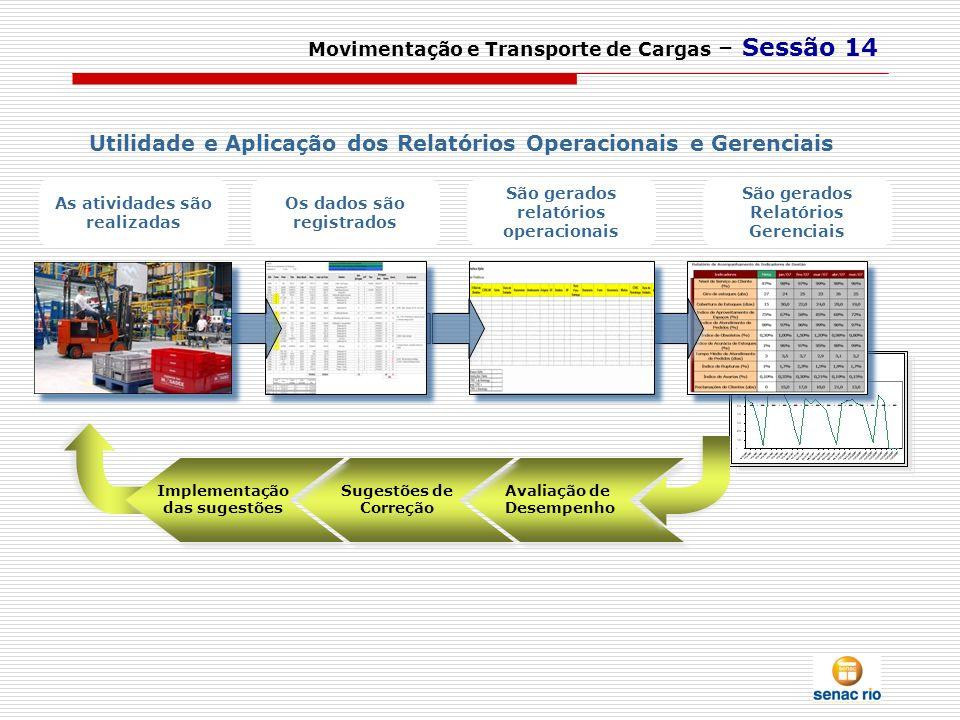 Utilidade e Aplicação dos Relatórios Operacionais e Gerenciais