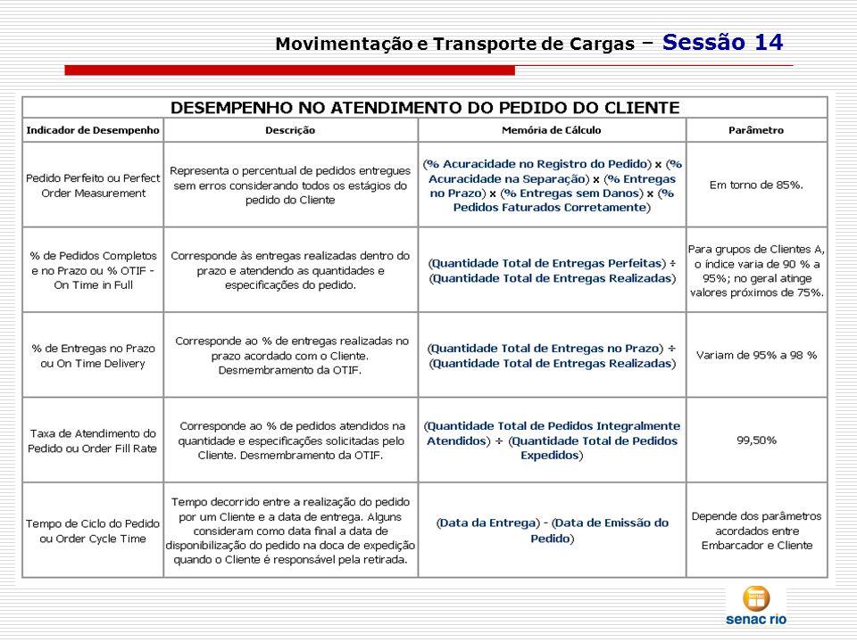 Movimentação e Transporte de Cargas – Sessão 14