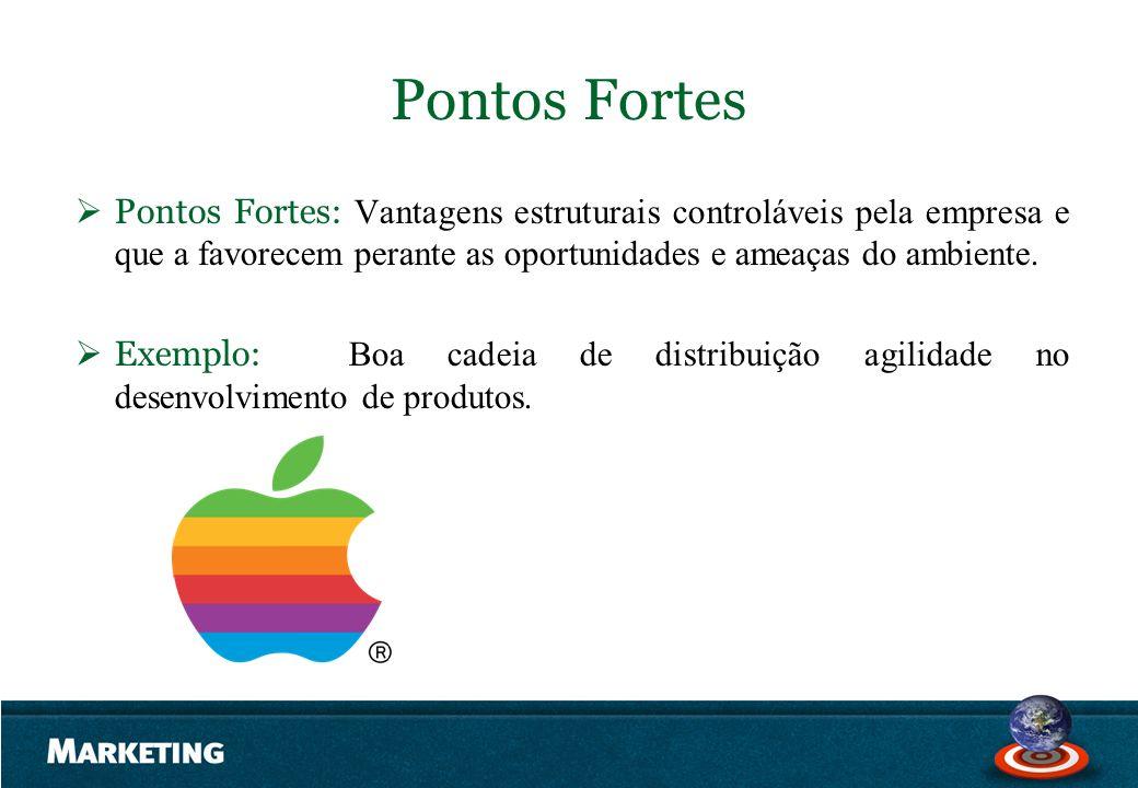 Pontos Fortes Pontos Fortes: Vantagens estruturais controláveis pela empresa e que a favorecem perante as oportunidades e ameaças do ambiente.