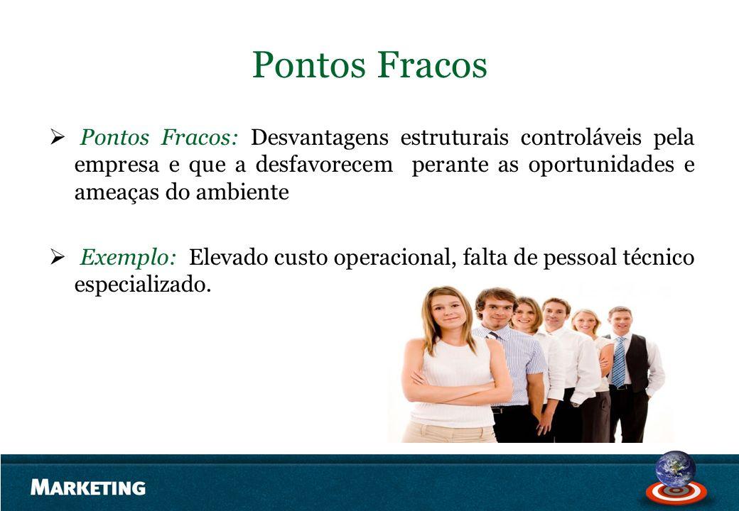 Pontos Fracos Pontos Fracos: Desvantagens estruturais controláveis pela empresa e que a desfavorecem perante as oportunidades e ameaças do ambiente.