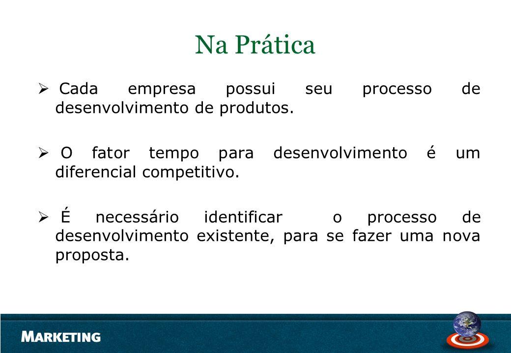 Na Prática Cada empresa possui seu processo de desenvolvimento de produtos. O fator tempo para desenvolvimento é um diferencial competitivo.