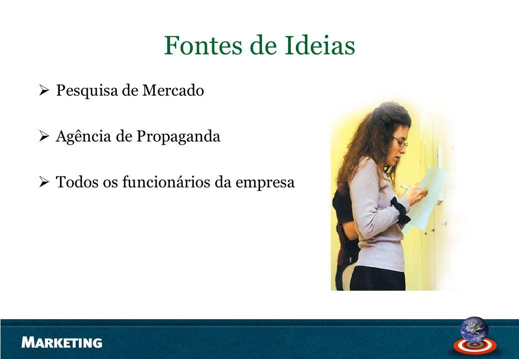 Fontes de Ideias Pesquisa de Mercado Agência de Propaganda