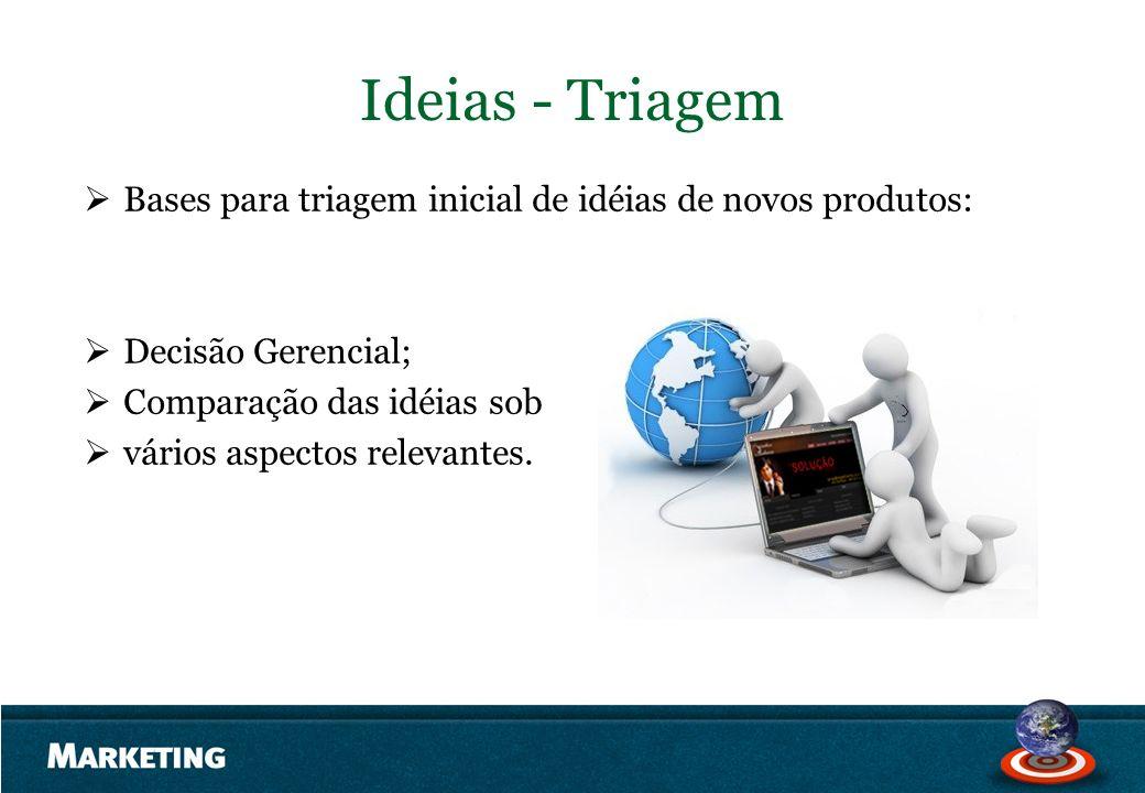 Ideias - Triagem Bases para triagem inicial de idéias de novos produtos: Decisão Gerencial; Comparação das idéias sob.