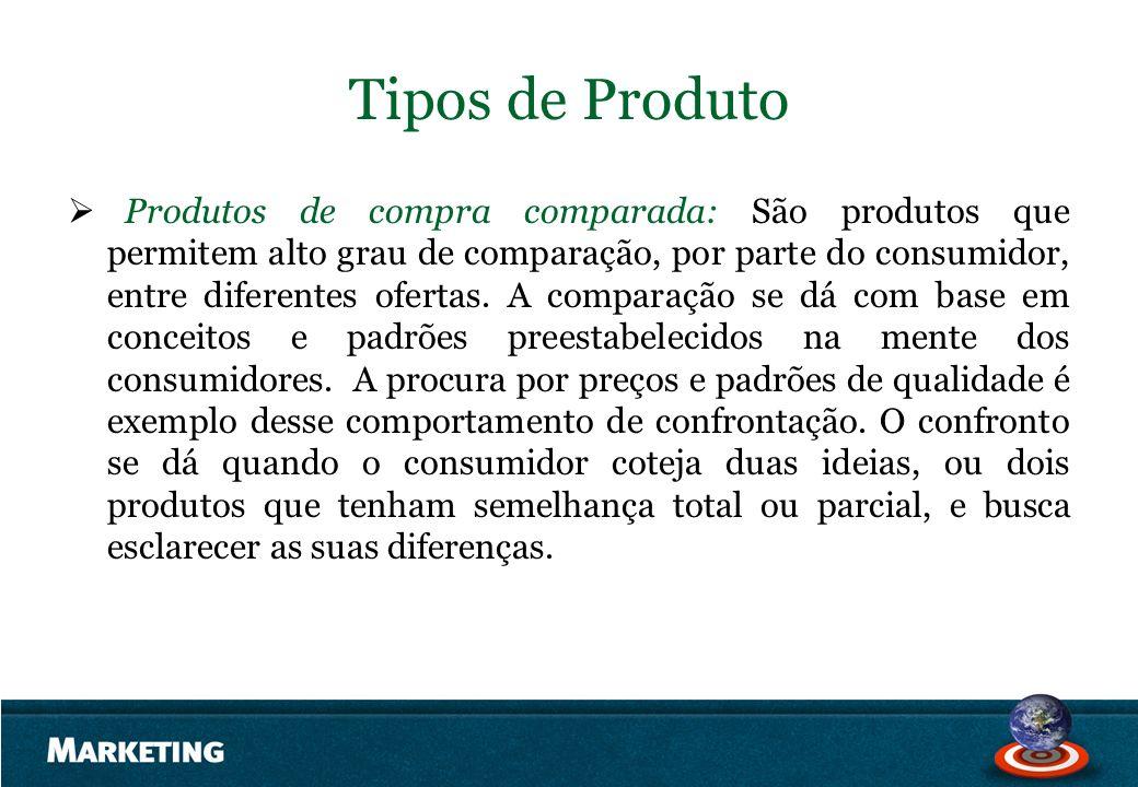 Tipos de Produto
