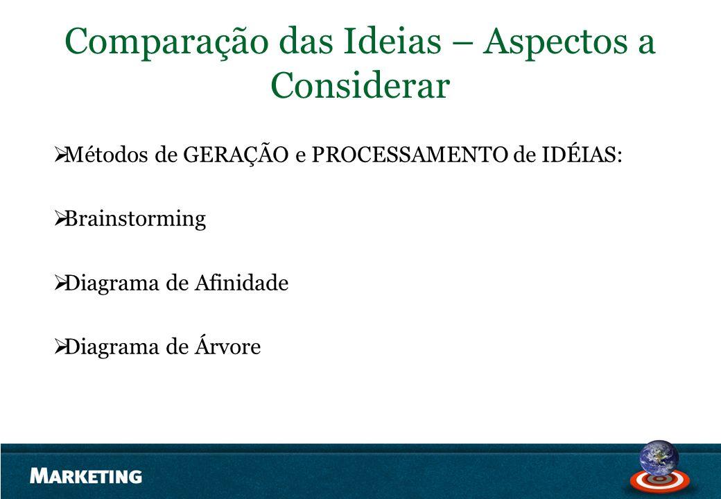 Comparação das Ideias – Aspectos a Considerar