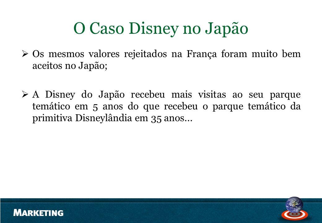 O Caso Disney no Japão Os mesmos valores rejeitados na França foram muito bem aceitos no Japão;