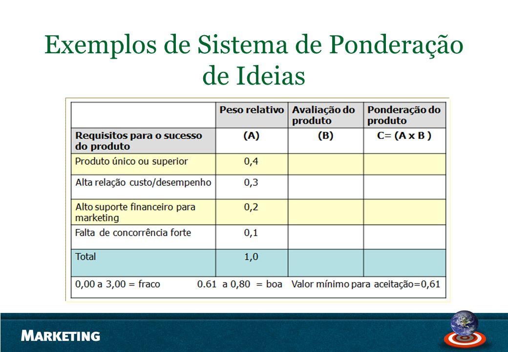 Exemplos de Sistema de Ponderação de Ideias
