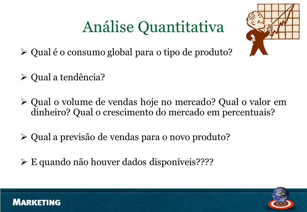 Análise Quantitativa Qual é o consumo global para o tipo de produto
